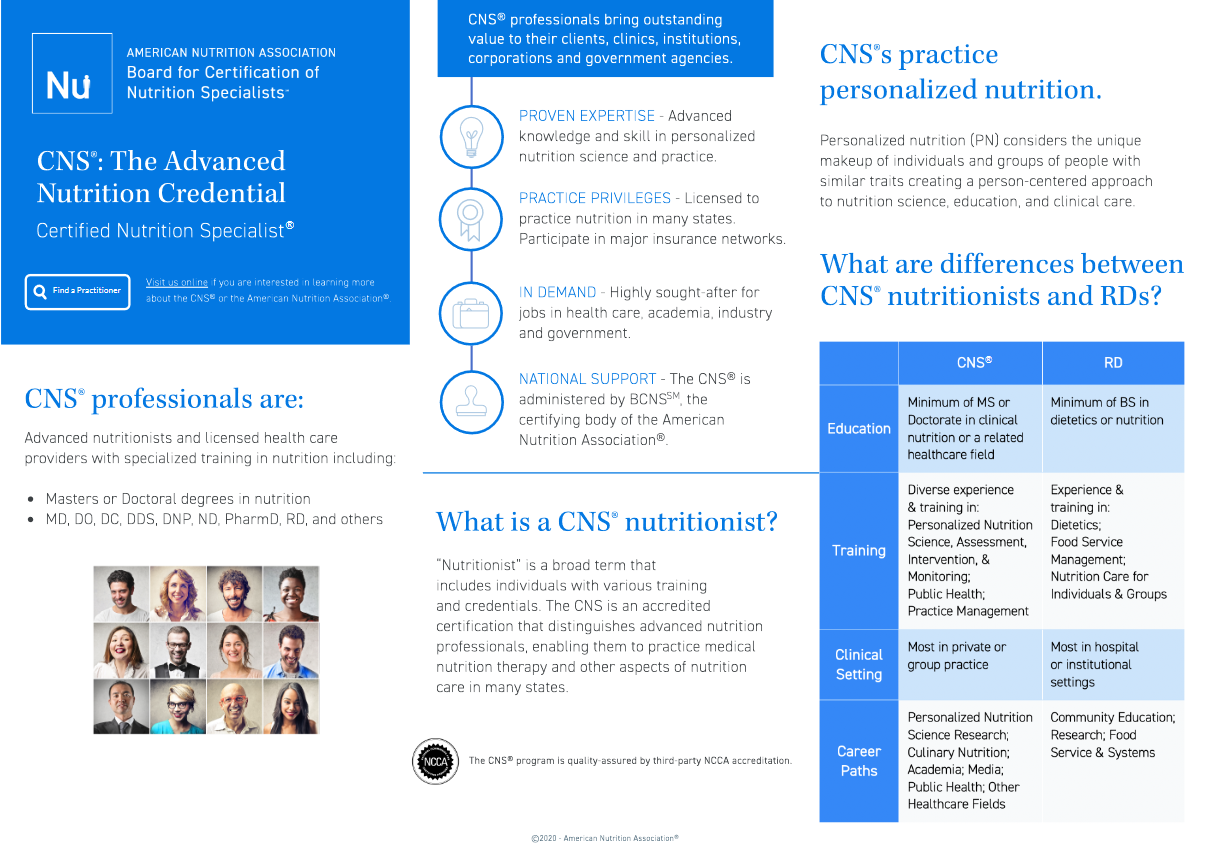 Promote Yourself as a CNS Brochure